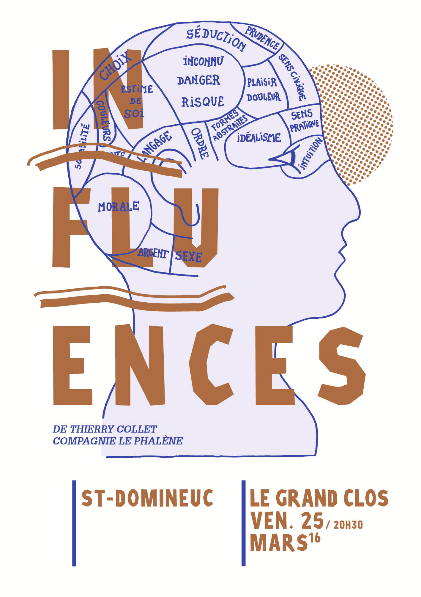influences affiche